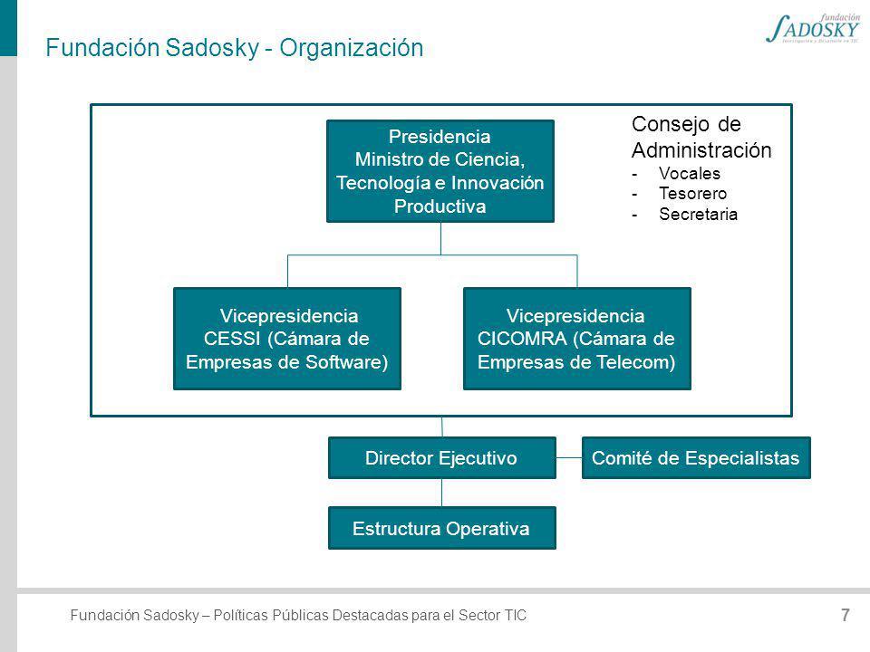 Fundación Sadosky - Organización