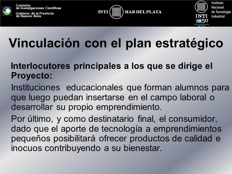 Vinculación con el plan estratégico