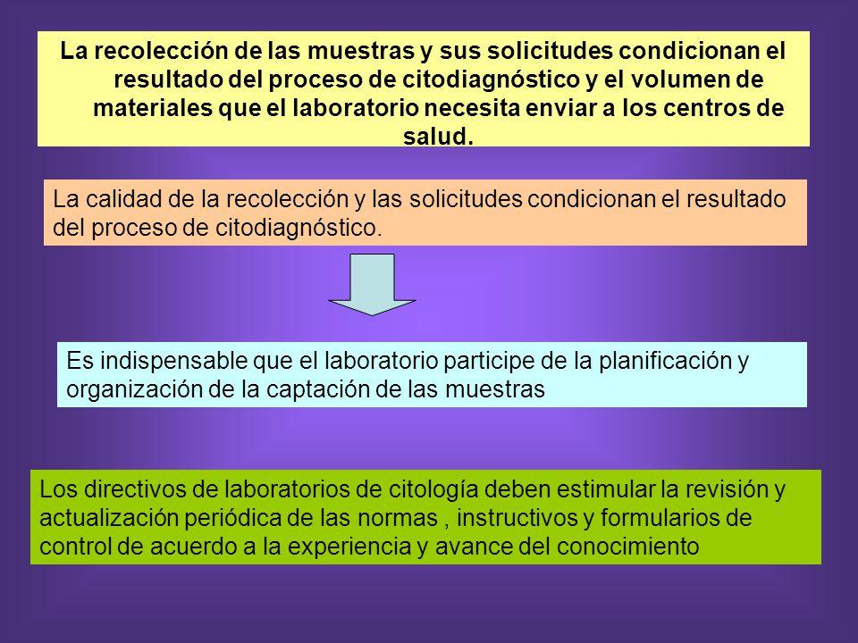 La recolección de las muestras y sus solicitudes condicionan el resultado del proceso de citodiagnóstico y el volumen de materiales que el laboratorio necesita enviar a los centros de salud.