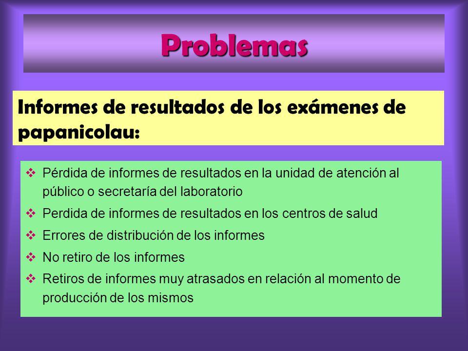 Problemas Informes de resultados de los exámenes de papanicolau:
