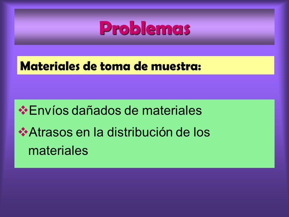 Problemas Materiales de toma de muestra: Envíos dañados de materiales