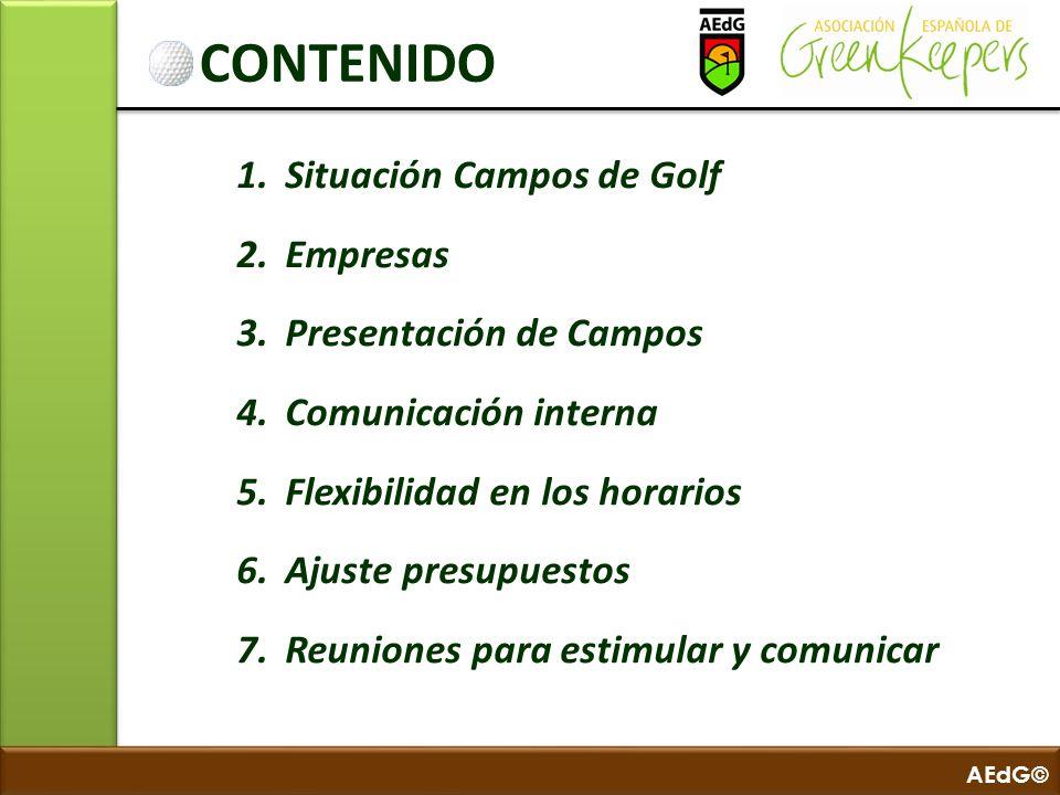 CONTENIDO Situación Campos de Golf Empresas Presentación de Campos