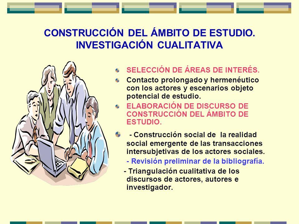 CONSTRUCCIÓN DEL ÁMBITO DE ESTUDIO. INVESTIGACIÓN CUALITATIVA