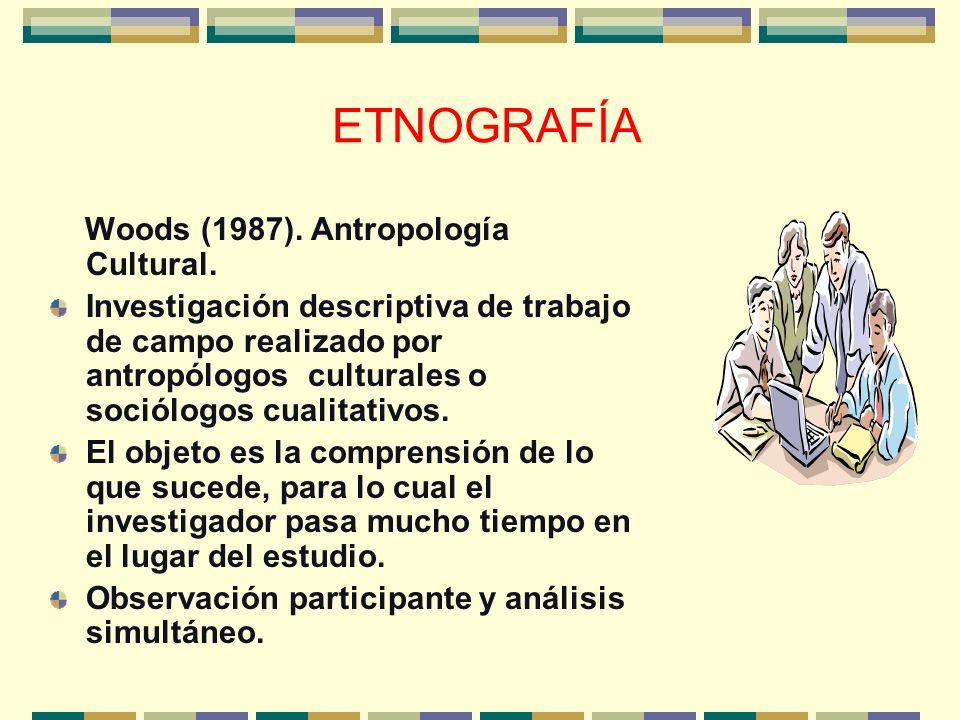 ETNOGRAFÍA Woods (1987). Antropología Cultural.