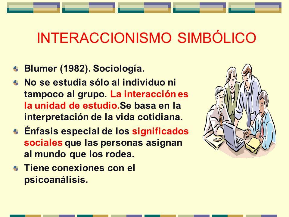 INTERACCIONISMO SIMBÓLICO