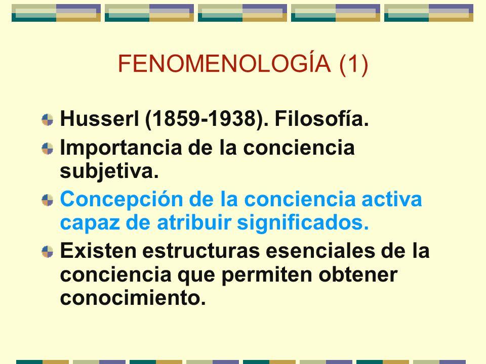 FENOMENOLOGÍA (1) Husserl (1859-1938). Filosofía.