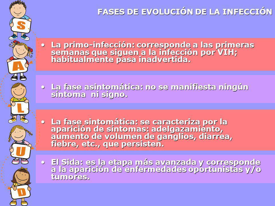 FASES DE EVOLUCIÓN DE LA INFECCIÓN