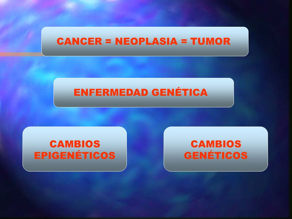 CANCER = NEOPLASIA = TUMOR