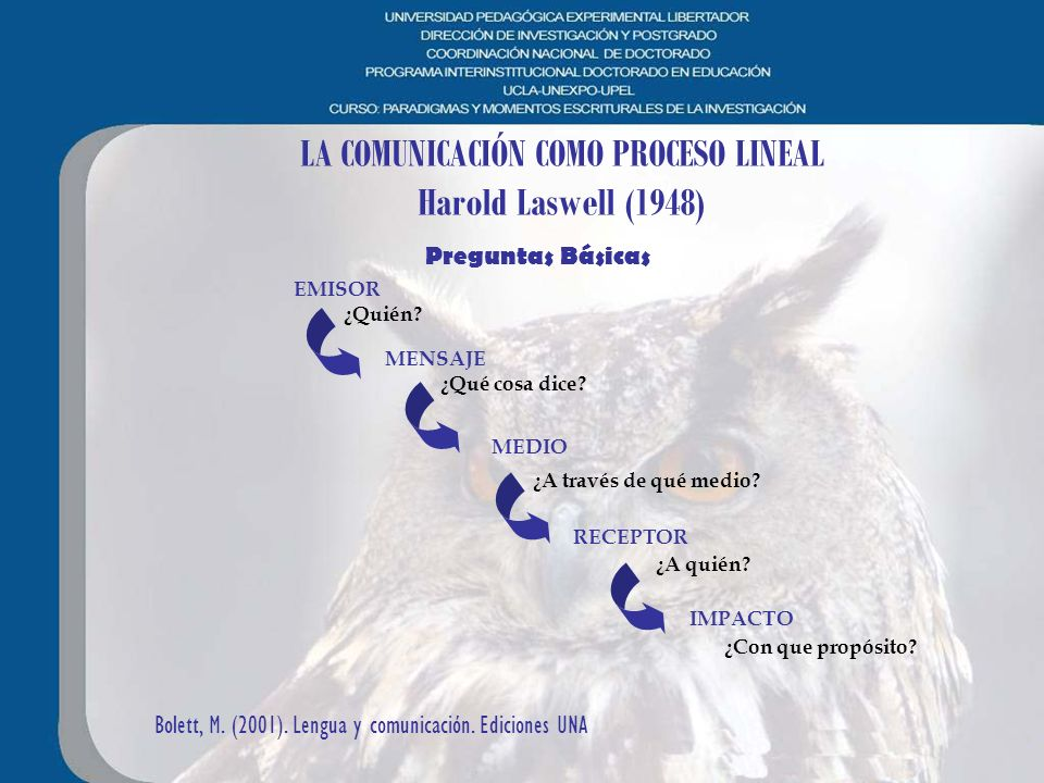 LA COMUNICACIÓN COMO PROCESO LINEAL