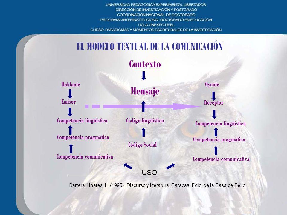 EL MODELO TEXTUAL DE LA COMUNICACIÓN