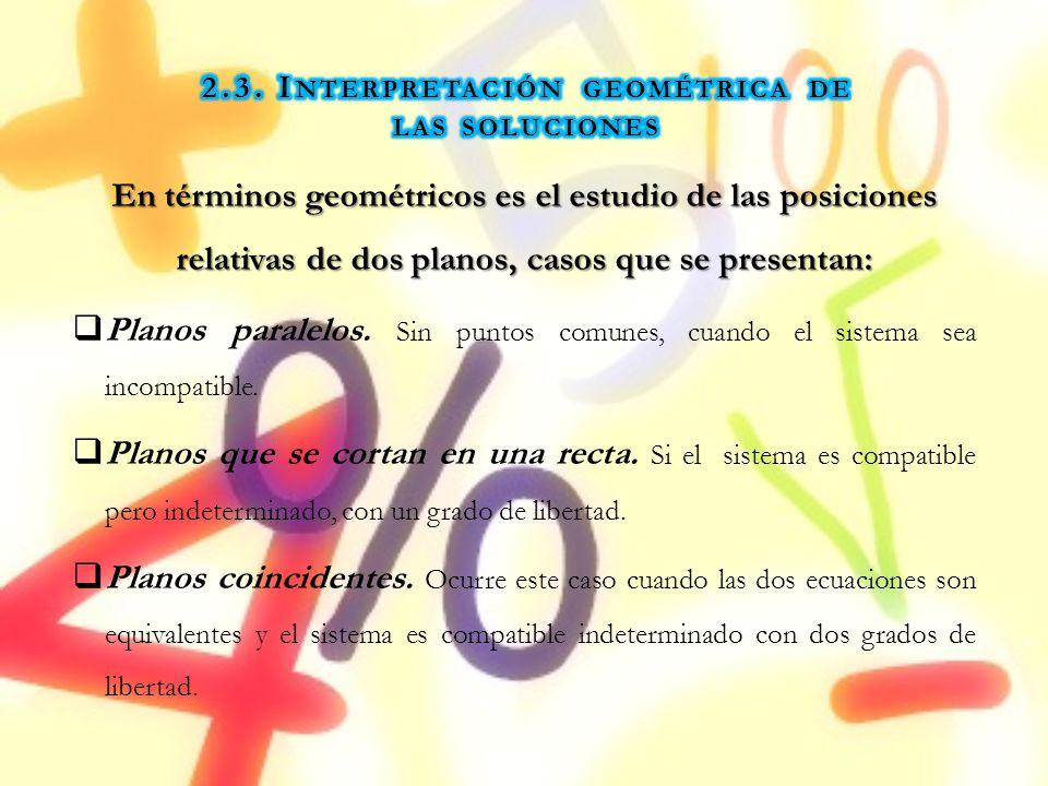 2.3. Interpretación geométrica de las soluciones