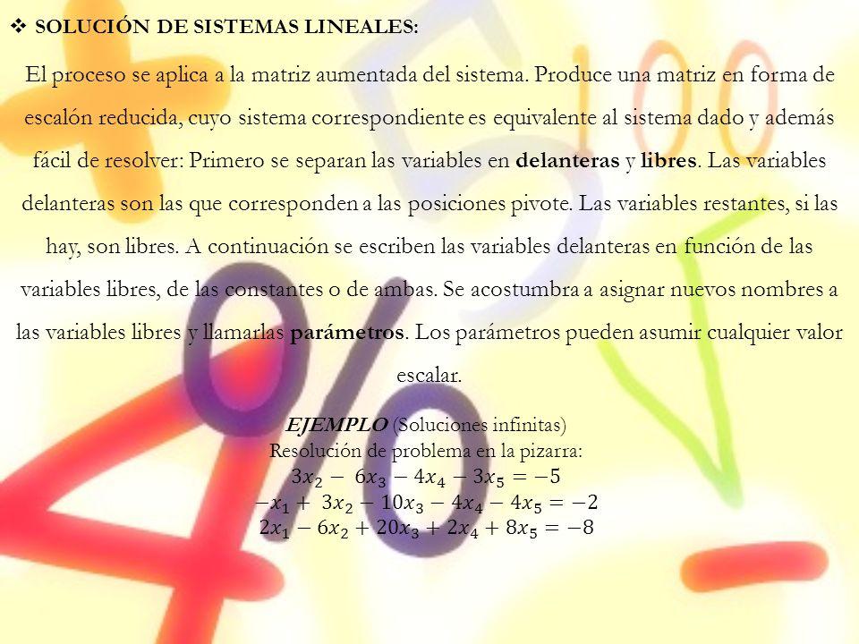 SOLUCIÓN DE SISTEMAS LINEALES: