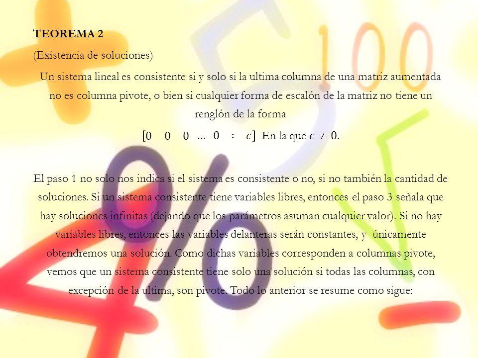 TEOREMA 2 (Existencia de soluciones)