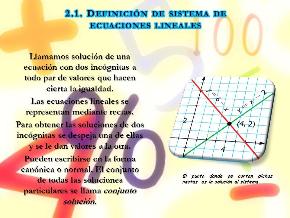 2.1. Definición de sistema de ecuaciones lineales