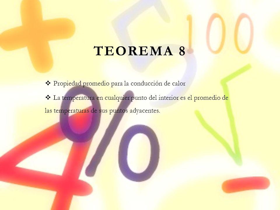 TEOREMA 8 Propiedad promedio para la conducción de calor