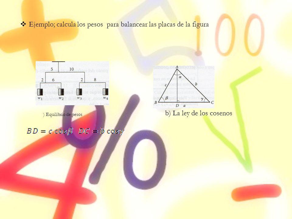 Ejemplo; calcula los pesos para balancear las placas de la figura
