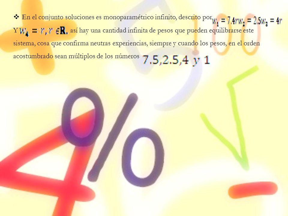 En el conjunto soluciones es monoparamétrico infinito, descrito por
