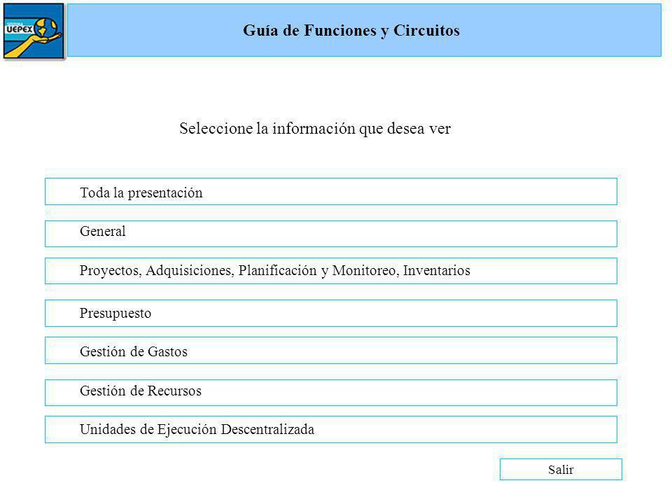 Guía de Funciones y Circuitos