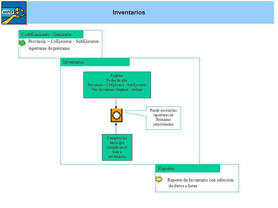 Inventarios Codificaciones - Generales