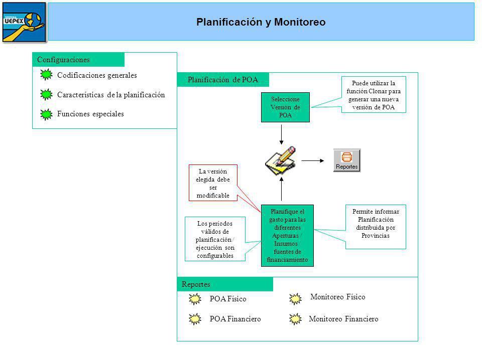 Planificación y Monitoreo