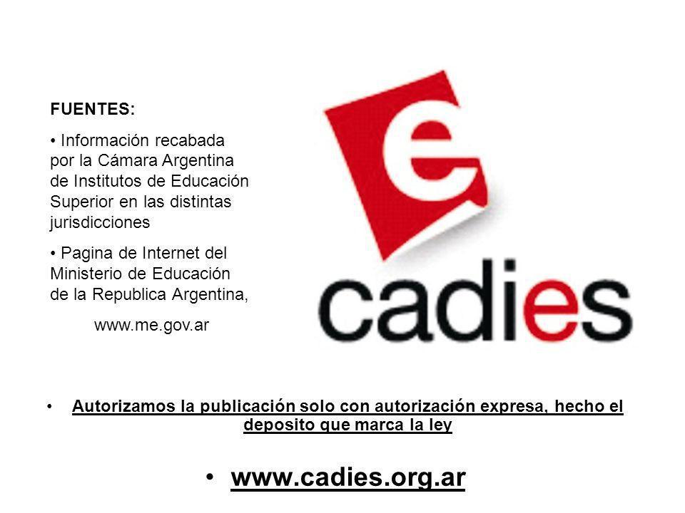 www.cadies.org.ar FUENTES:
