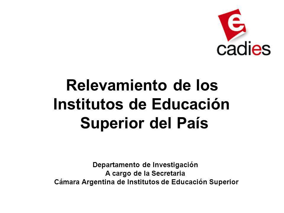 Relevamiento de los Institutos de Educación Superior del País