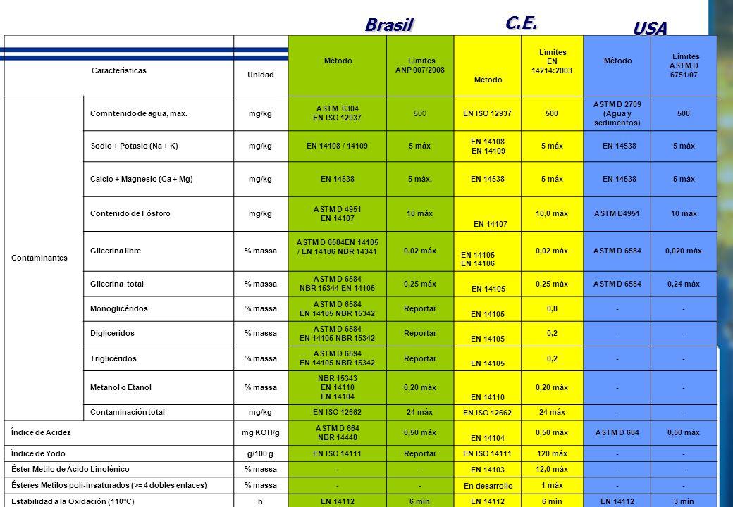 ASTM D 2709 (Agua y sedimentos)