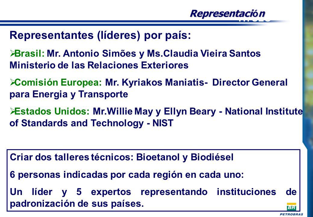 Representantes (líderes) por país:
