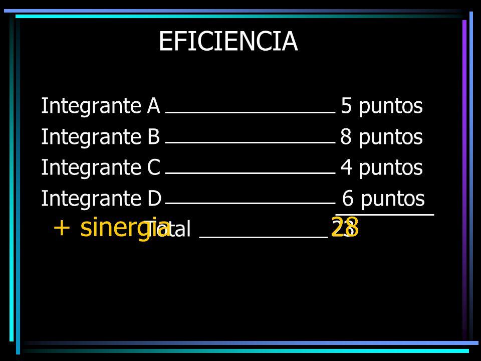 EFICIENCIA Integrante A 5 puntos Integrante B 8 puntos