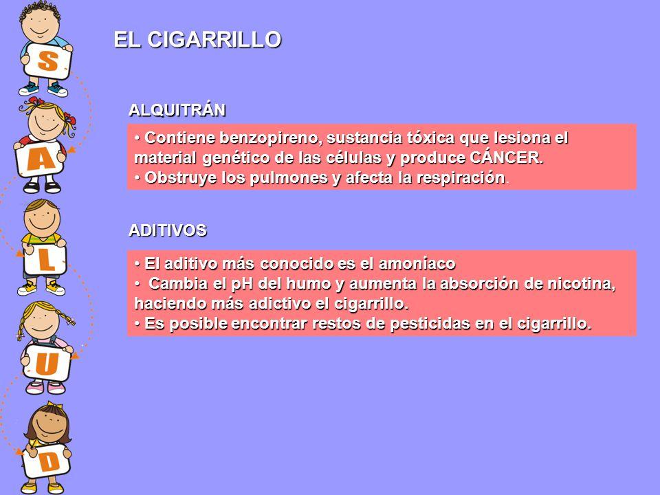 EL CIGARRILLO ALQUITRÁN