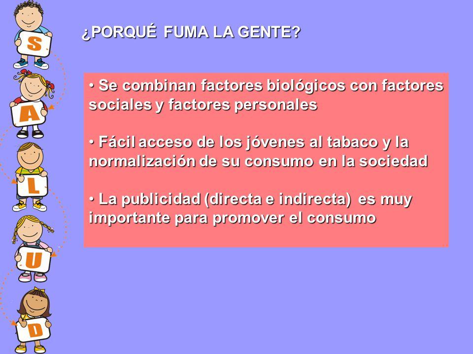 ¿PORQUÉ FUMA LA GENTE Se combinan factores biológicos con factores sociales y factores personales.