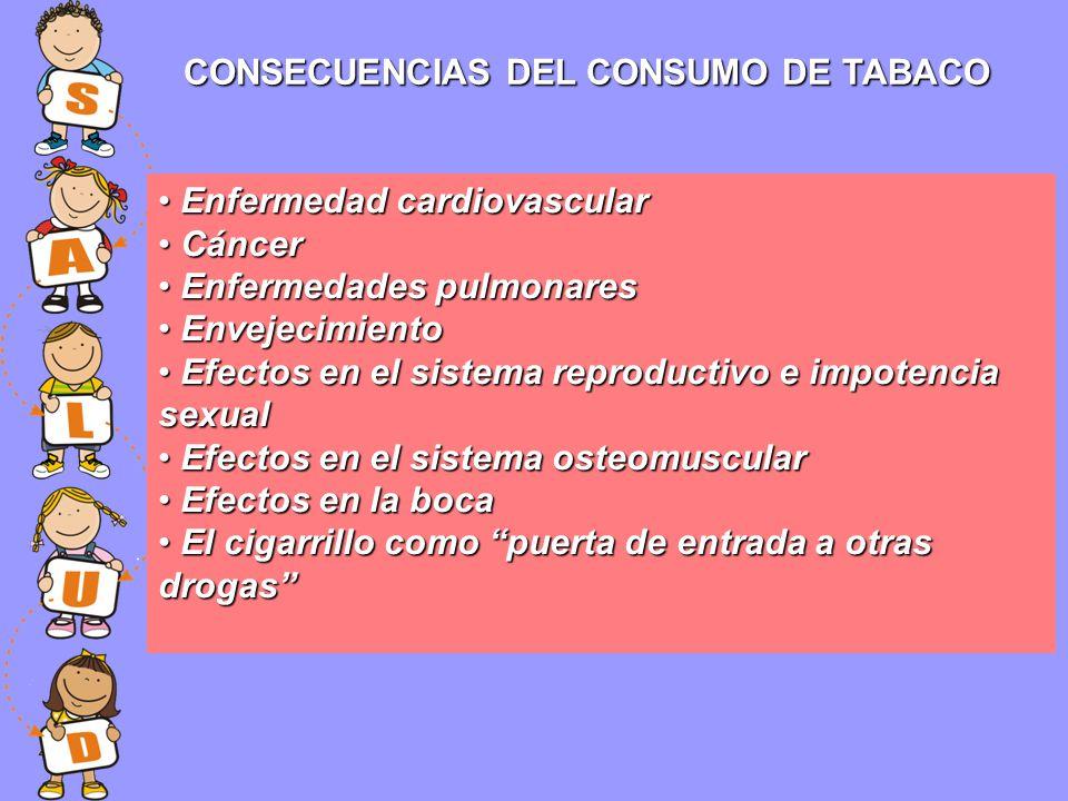 CONSECUENCIAS DEL CONSUMO DE TABACO