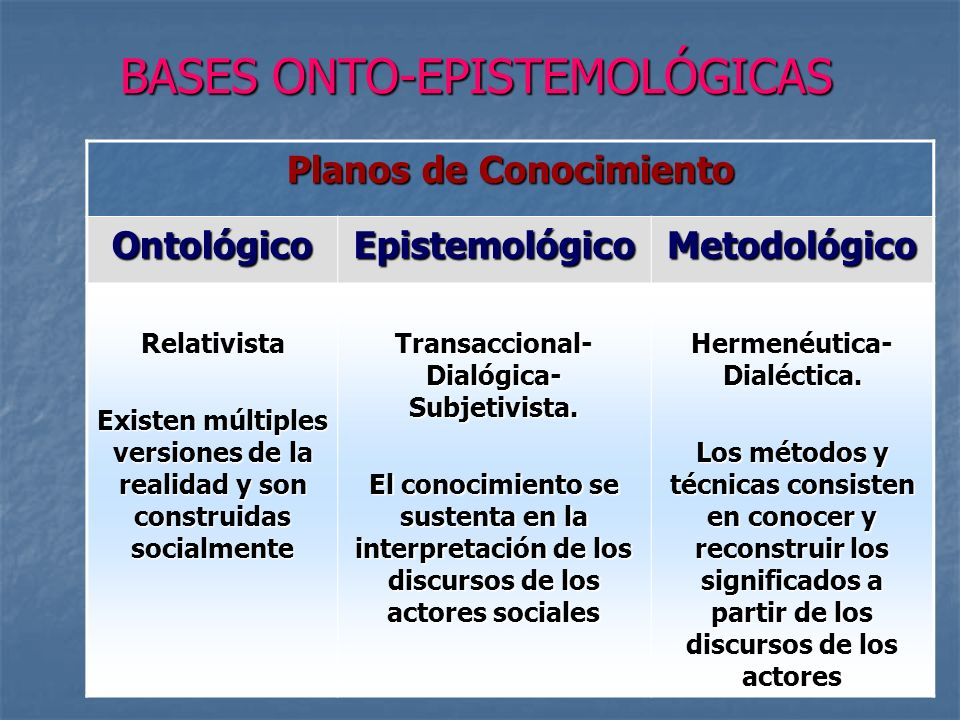 BASES ONTO-EPISTEMOLÓGICAS