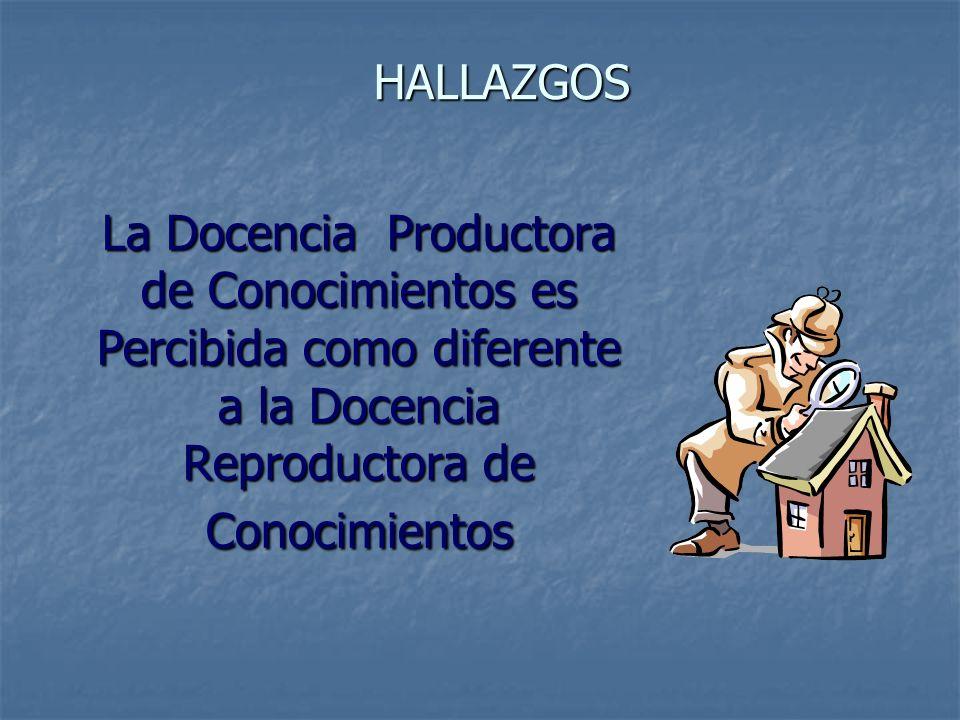 HALLAZGOS La Docencia Productora de Conocimientos es Percibida como diferente a la Docencia Reproductora de Conocimientos.
