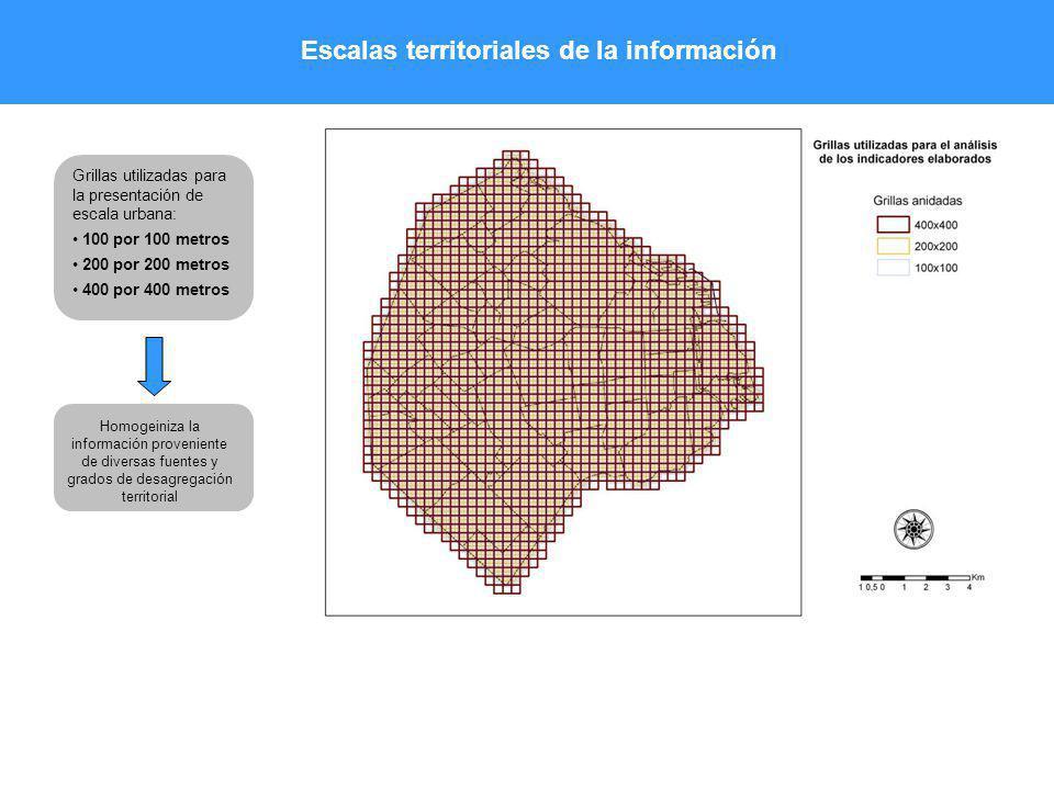 Escalas territoriales de la información