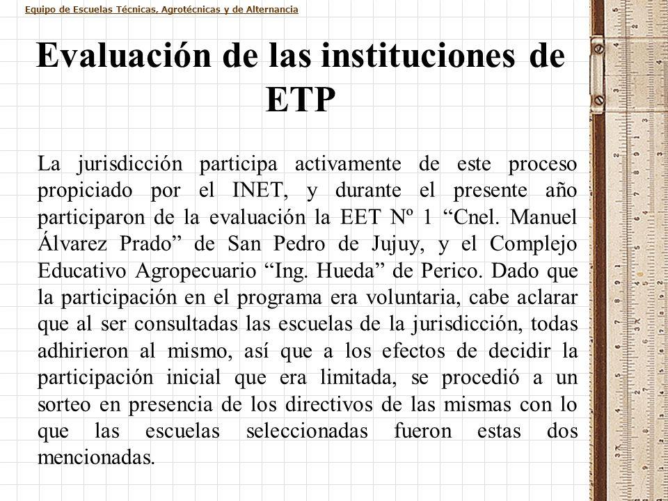 Evaluación de las instituciones de ETP