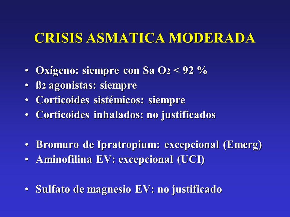 CRISIS ASMATICA MODERADA