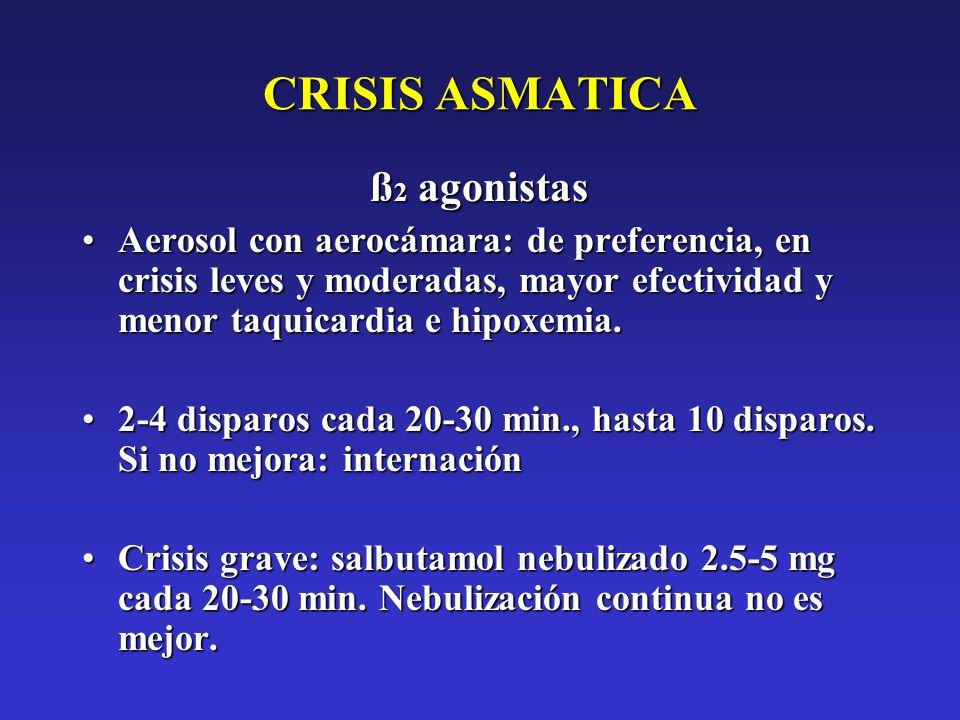 CRISIS ASMATICA ß2 agonistas