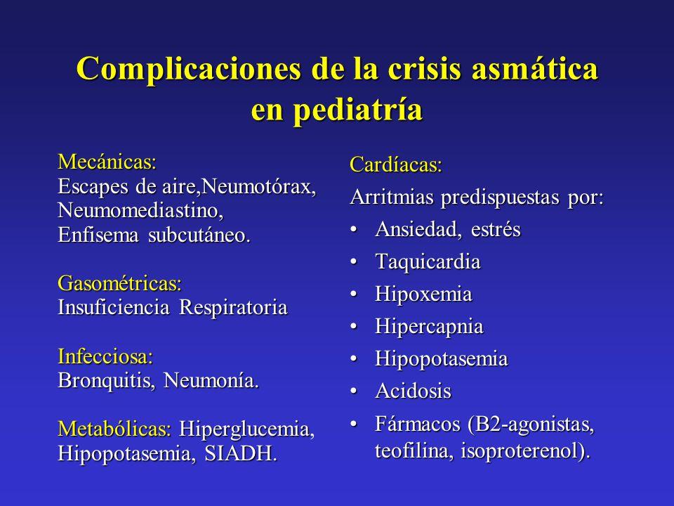 Complicaciones de la crisis asmática en pediatría