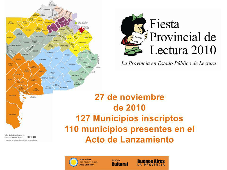 127 Municipios inscriptos