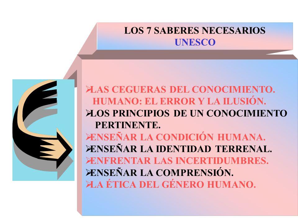 LOS 7 SABERES NECESARIOS UNESCO