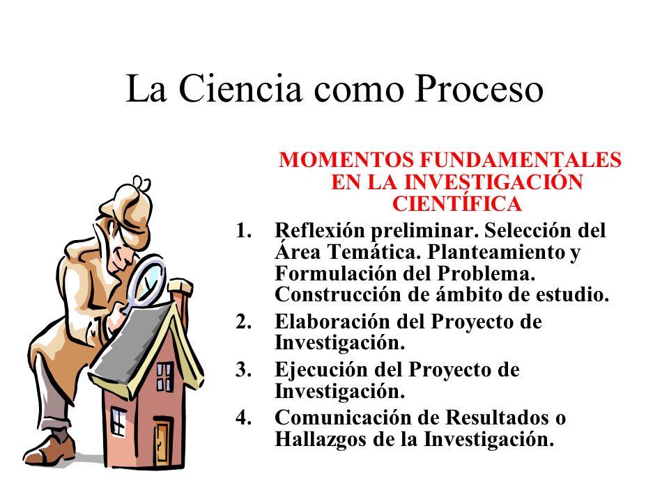 La Ciencia como Proceso