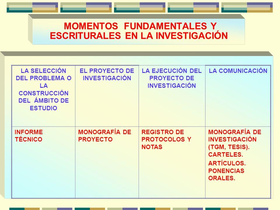 MOMENTOS FUNDAMENTALES Y ESCRITURALES EN LA INVESTIGACIÓN