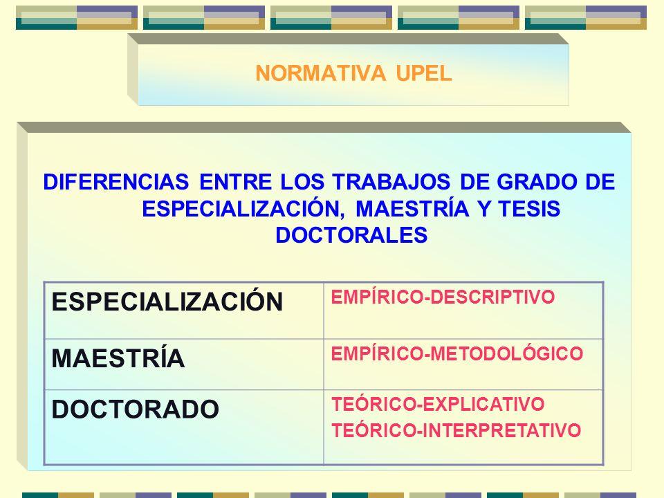 ESPECIALIZACIÓN MAESTRÍA DOCTORADO NORMATIVA UPEL