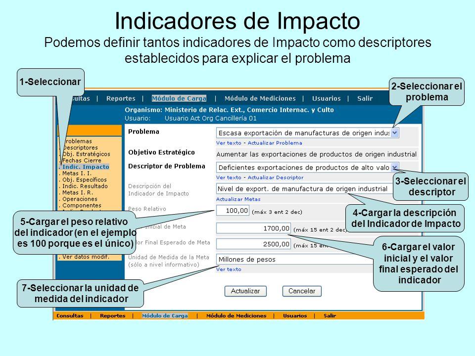 Indicadores de Impacto Podemos definir tantos indicadores de Impacto como descriptores establecidos para explicar el problema