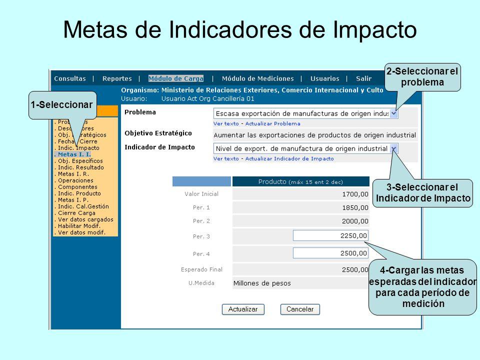 Metas de Indicadores de Impacto