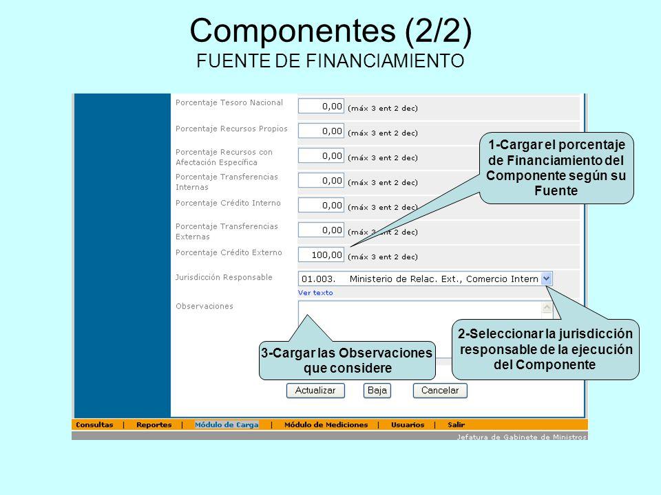 Componentes (2/2) FUENTE DE FINANCIAMIENTO