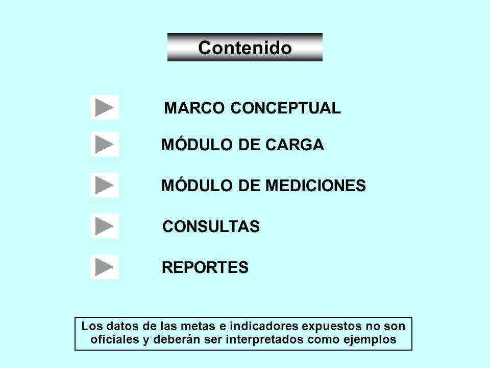 Contenido MARCO CONCEPTUAL MÓDULO DE CARGA MÓDULO DE MEDICIONES