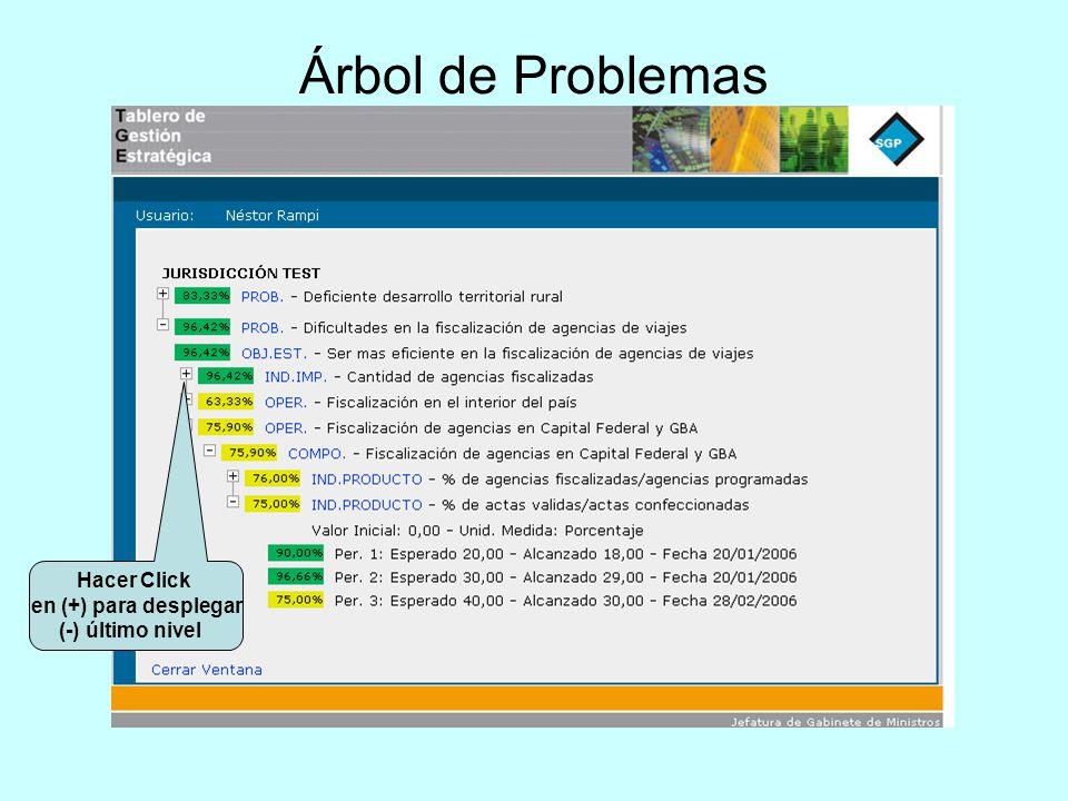 Árbol de Problemas Hacer Click en (+) para desplegar (-) último nivel