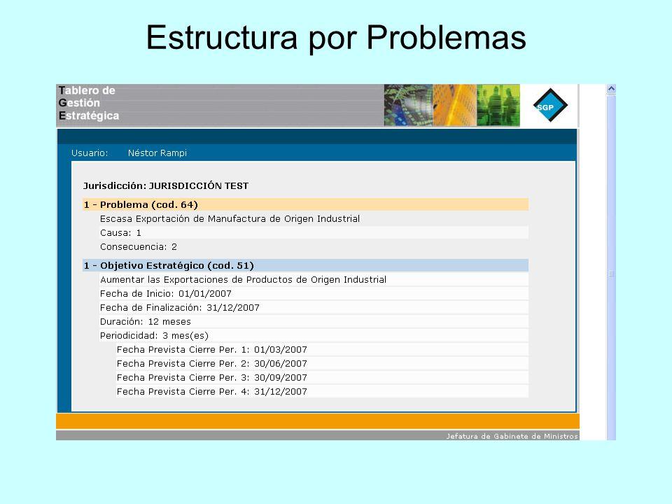 Estructura por Problemas
